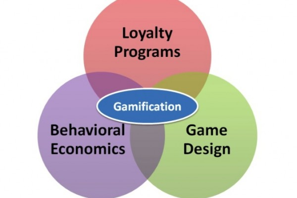 Startup Gamification Lessons From a Kindergartner
